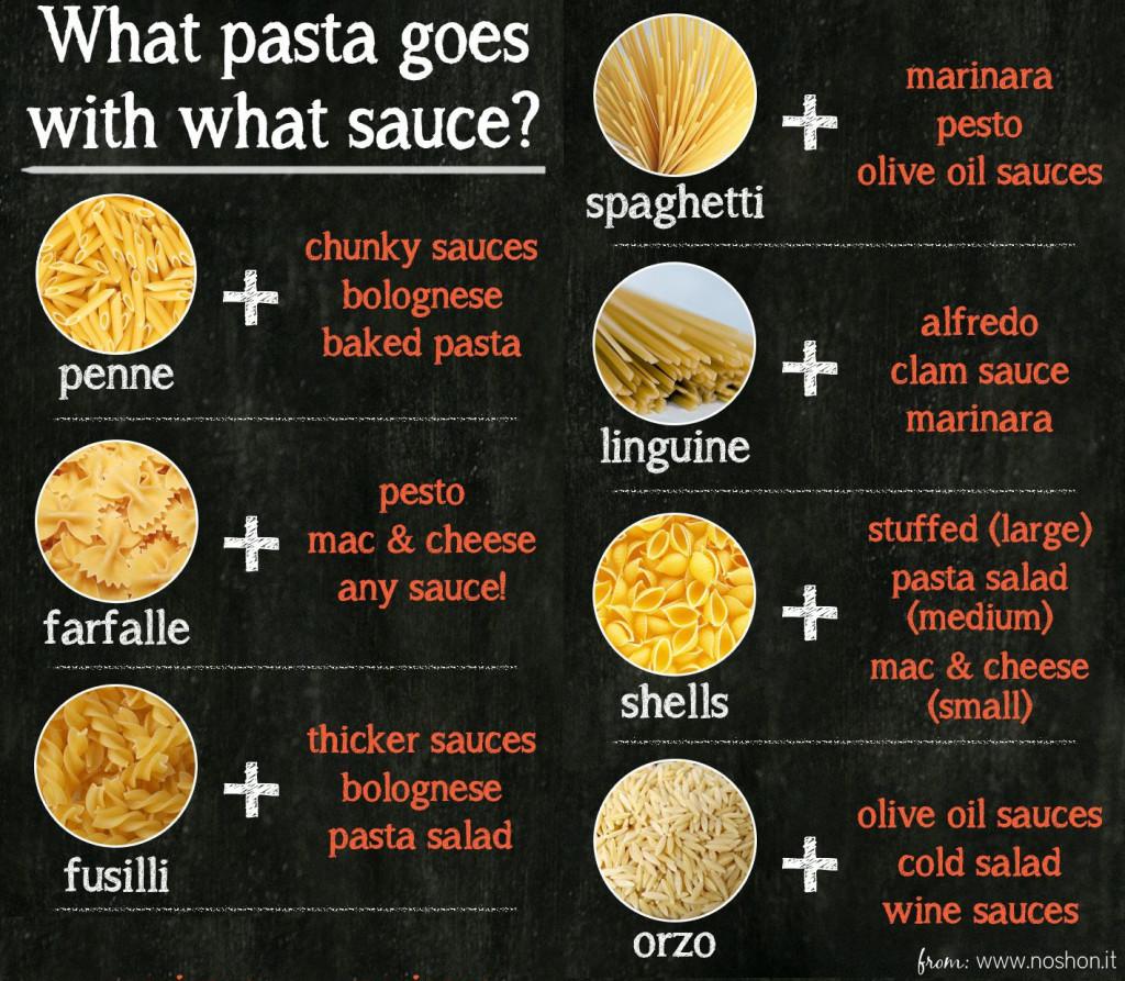 hfm-pasta-sauce