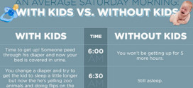 Saturday Morning: With Kids Vs. Without Kids