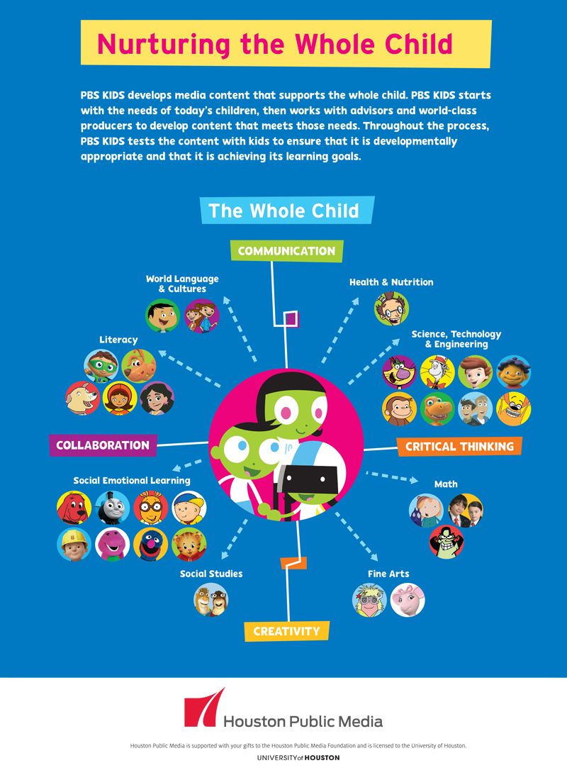 Nurturing-the-Whole-Child_september-web-ad