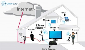 HouseCleanRouter